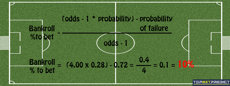 The Best Football Betting Strategies and Systems